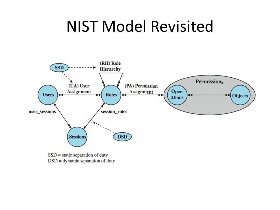 NIST Model Revisited