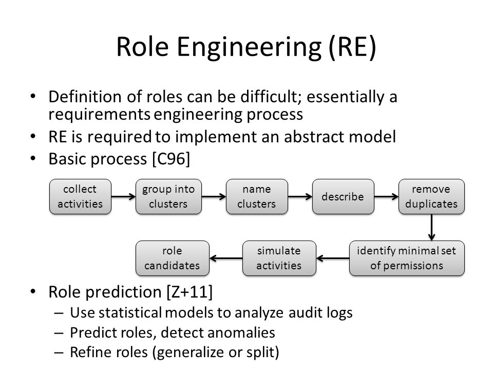 Role Engineering (RE) Definition of roles can be difficult; essentially a requirements engineering process RE is required to implement an abstract model Basic process [C96] Role prediction [Z+11] – Use statistical models to analyze audit logs – Predict roles, detect anomalies – Refine roles (generalize or split) collect activities group into clusters group into clusters name clusters name clusters describe remove duplicates identify minimal set of permissions simulate activities role candidates