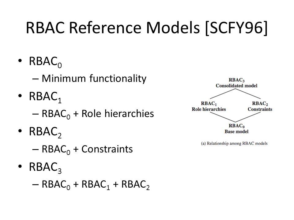RBAC Reference Models [SCFY96] RBAC 0 – Minimum functionality RBAC 1 – RBAC 0 + Role hierarchies RBAC 2 – RBAC 0 + Constraints RBAC 3 – RBAC 0 + RBAC 1 + RBAC 2
