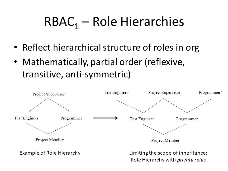 RBAC 1 – Role Hierarchies Reflect hierarchical structure of roles in org Mathematically, partial order (reflexive, transitive, anti-symmetric) Example of Role HierarchyLimiting the scope of inheritance: Role Hierarchy with private roles