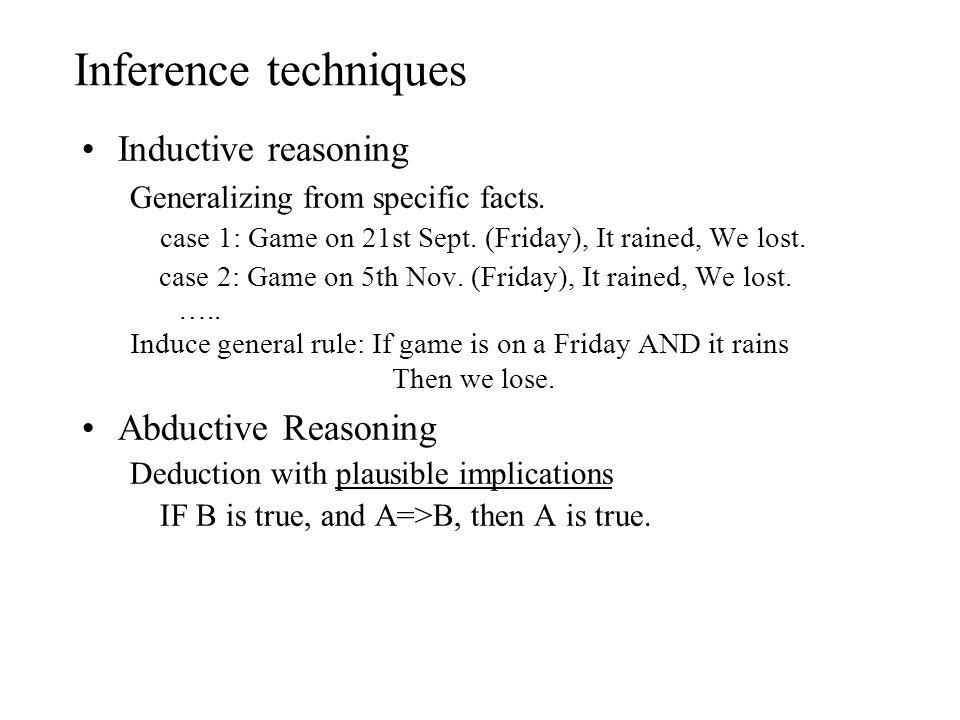 Inference technqiues Monotonic Reasoning facts remain static over period of problem-solving Non-monotonic reasoning facts need to remain static over period of problem-solving.