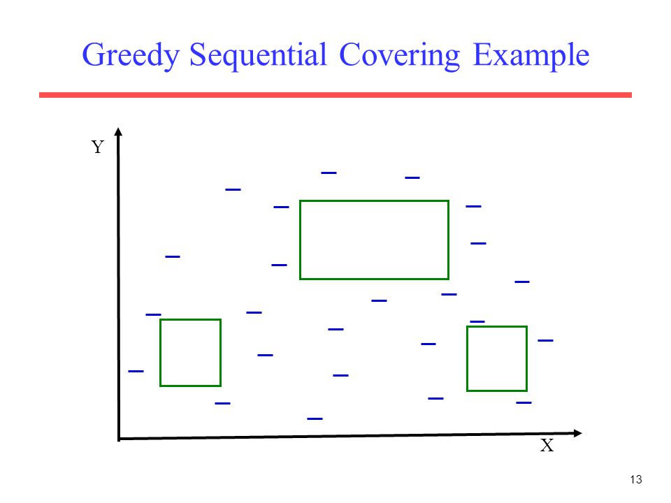 13 Greedy Sequential Covering Example X Y