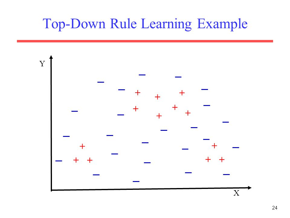 24 Top-Down Rule Learning Example X Y + + + + + + + + + + + + +