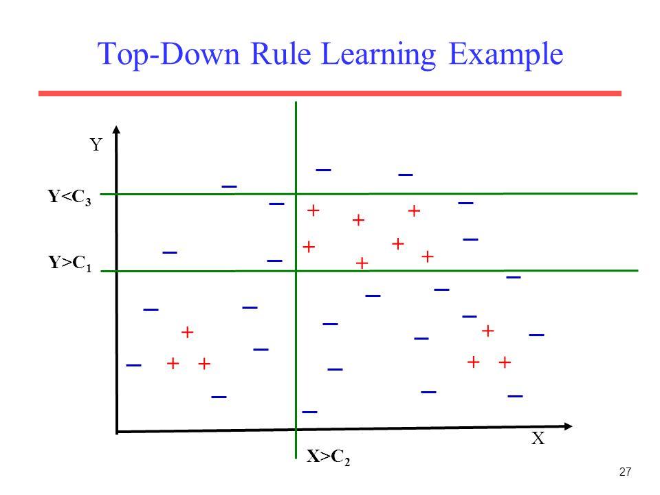 27 Top-Down Rule Learning Example X Y + + + + + + + + + + + + + Y>C 1 X>C 2 Y<C 3