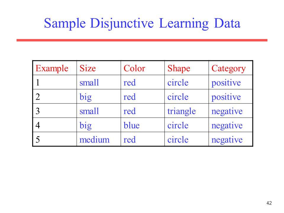 42 Sample Disjunctive Learning Data ExampleSizeColorShapeCategory 1smallredcirclepositive 2bigredcirclepositive 3smallredtrianglenegative 4bigbluecirclenegative 5mediumredcirclenegative