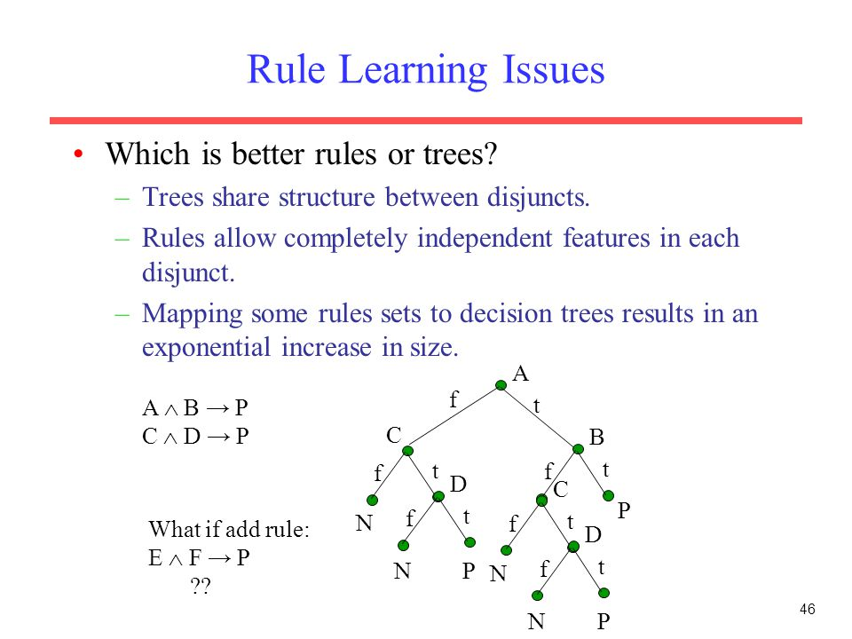 46 Rule Learning Issues Which is better rules or trees? –Trees share structure between disjuncts. –Rules allow completely independent features in each