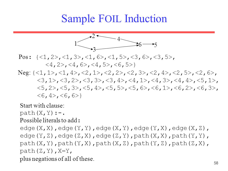 58 Sample F OIL Induction 1 2 3 4 6 5 Pos : {,,,,,,,,, } Start with clause: path(X,Y):-. Possible literals to add : edge(X,X),edge(Y,Y),edge(X,Y),edge