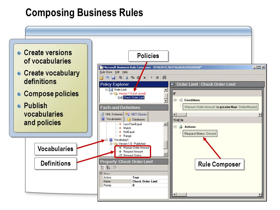 Composing Business Rules Create versions of vocabularies Create vocabulary definitions Compose policies Publish vocabularies and policies Create versions of vocabularies Create vocabulary definitions Compose policies Publish vocabularies and policies Rule Composer Policies Definitions Vocabularies