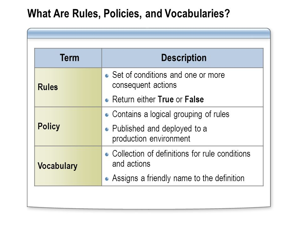 What Are Rules, Policies, and Vocabularies.