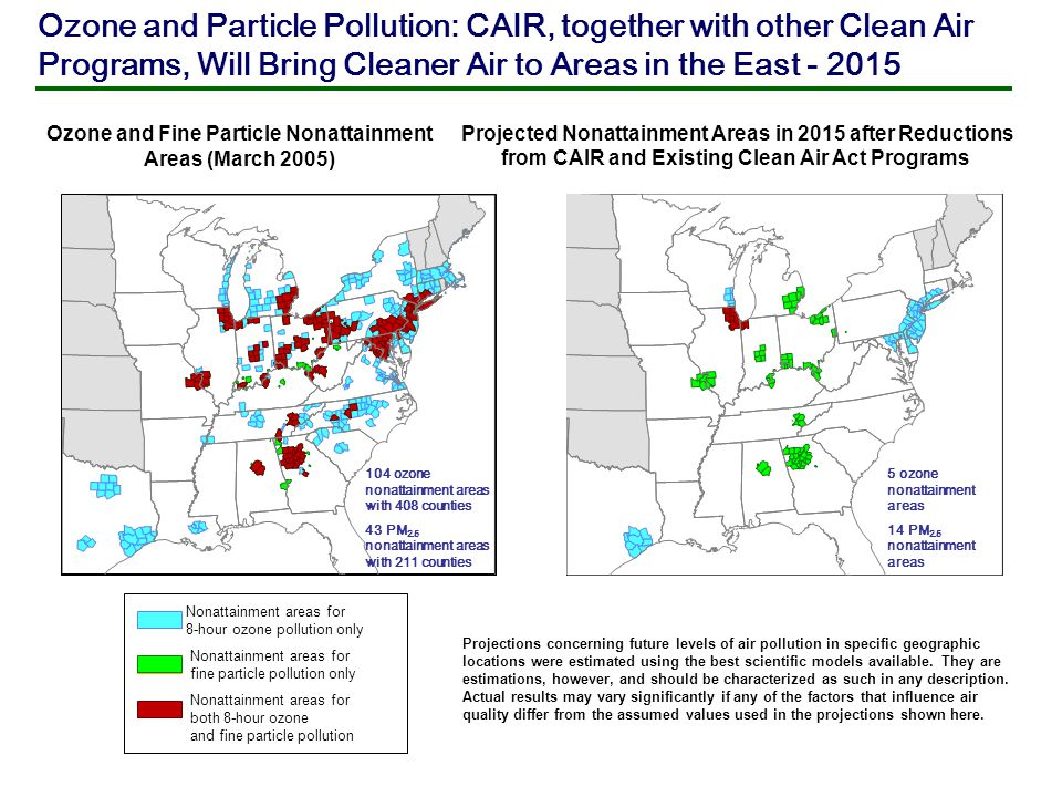 CAIR Implementation Timeline Phase I : CAIR NOx Programs (ozone-season and annual) (09) Phase I : CAIR SO2 Program (10) States develop SIPs (18 months) SIPs Due (Sep 06) CSP Early Emission Reduction Period (annual CAIR NOx program) (07 and 08) NOx Monitoring and Reporting Required (08) SO2 Monitoring and Reporting Required (09) Phase II : CAIR NOx and SO2 Programs Begin (15) Early Reductions for CAIR NOx ozone-season program and CAIR SO2 program begin immediately because NOx SIP Call and title IV allowances can be banked into CAIR Note: Dotted lines indicate a range of time.