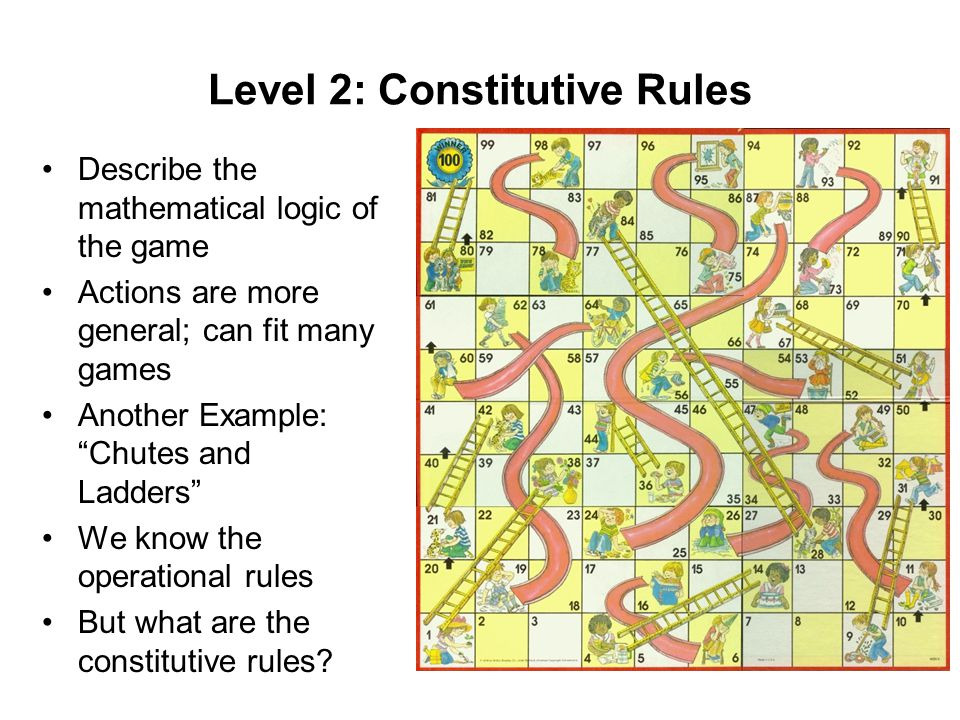 Level 2: Constitutive Rules Describe the mathematical logic of the game Actions are more general; can fit many games Another Example: Chutes and Ladders We know the operational rules But what are the constitutive rules