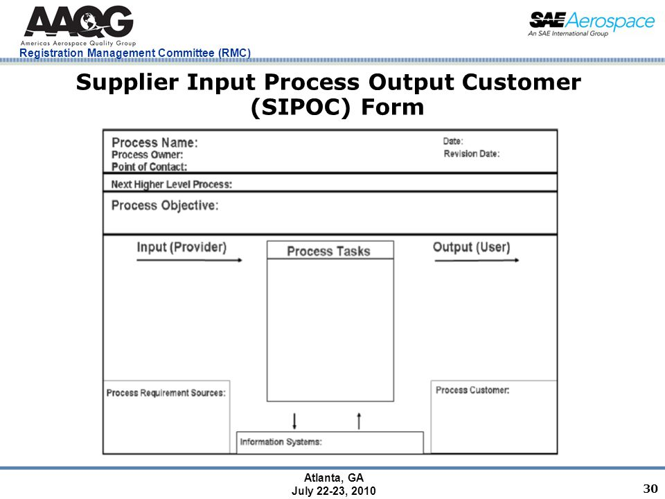 Registration Management Committee (RMC) Atlanta, GA July 22-23, 2010 30 Supplier Input Process Output Customer (SIPOC) Form