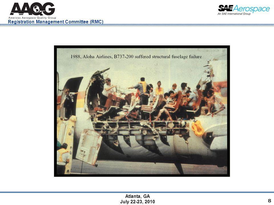 Registration Management Committee (RMC) Atlanta, GA July 22-23, 2010 29 Process Map