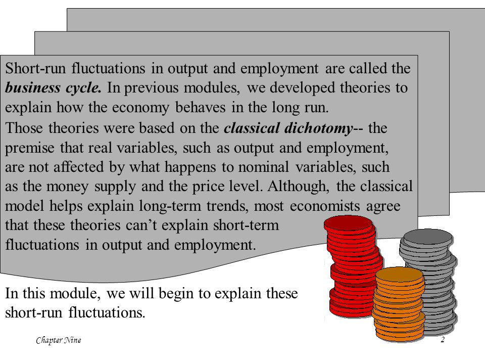 Chapter Nine2 Short-run fluctuations in output and employment are called the business cycle. In previous modules, we developed theories to explain how