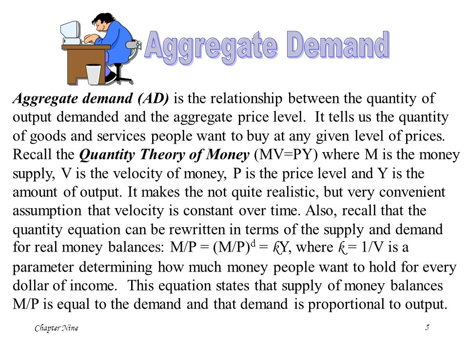 5 Aggregate demand (AD) is the relationship between the quantity of output demanded and the aggregate price level. It tells us the quantity of goods a
