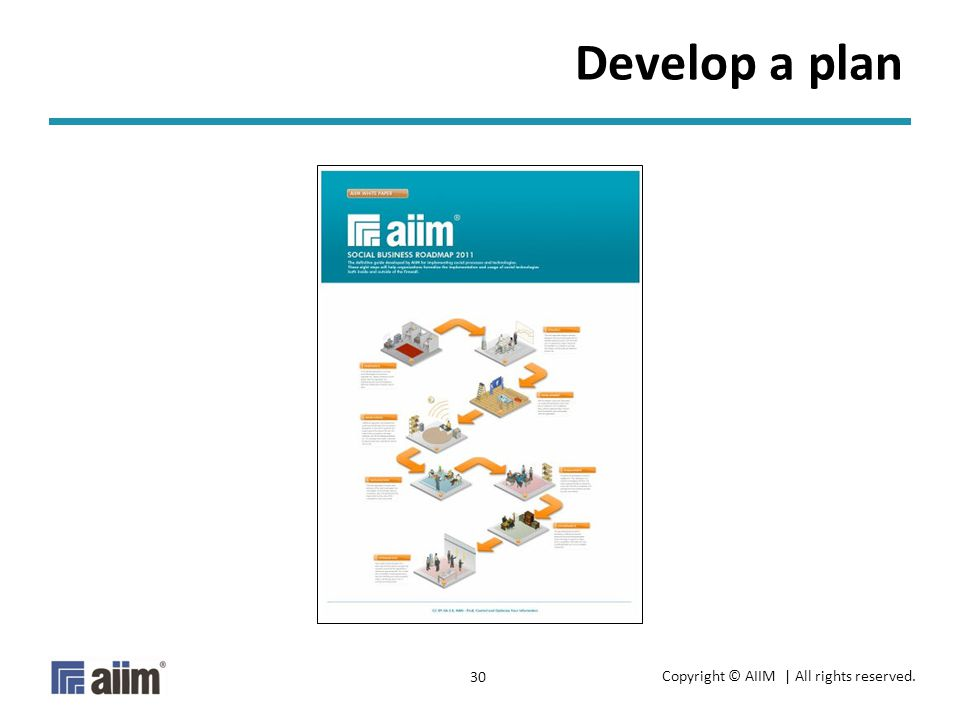 Copyright © AIIM | All rights reserved. 30 Develop a plan