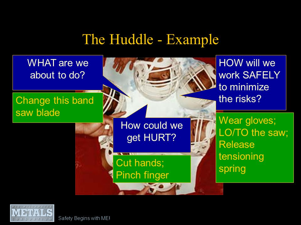Safety Begins with ME.The Huddle - Example WHAT are we about to do.
