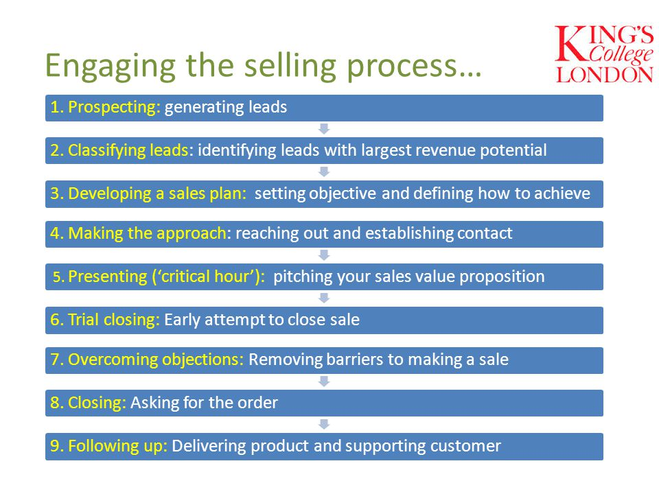 Engaging the selling process… 1. Prospecting: generating leads2. Classifying leads: identifying leads with largest revenue potential 3. Developing a s