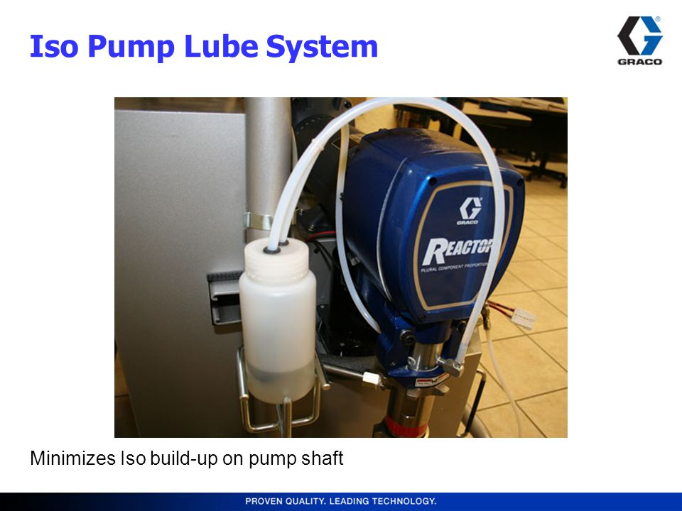 Iso Pump Lube System Minimizes Iso build-up on pump shaft