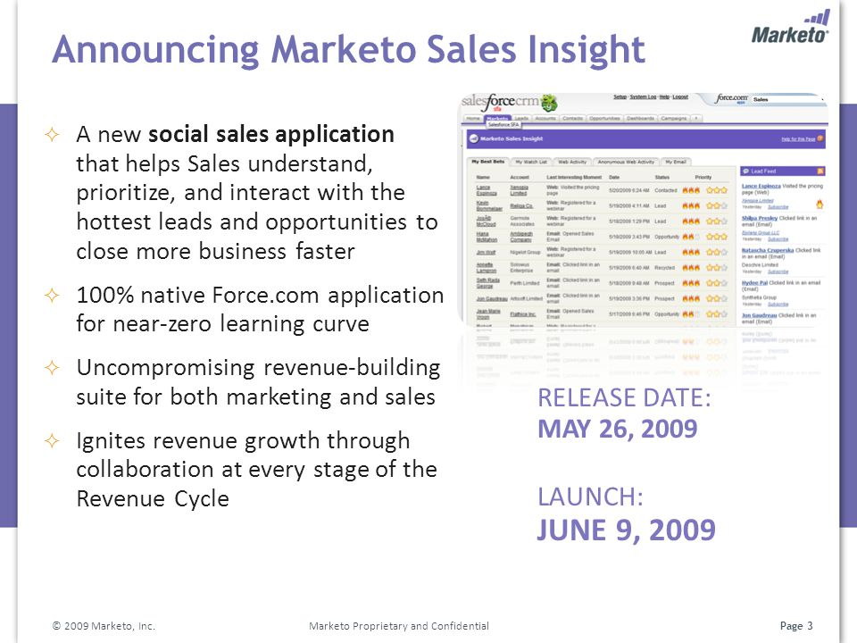 Page 4 Why Sales Needs Marketo Sales Insight: Buying Has Changed Forever © 2009 Marketo, Inc.