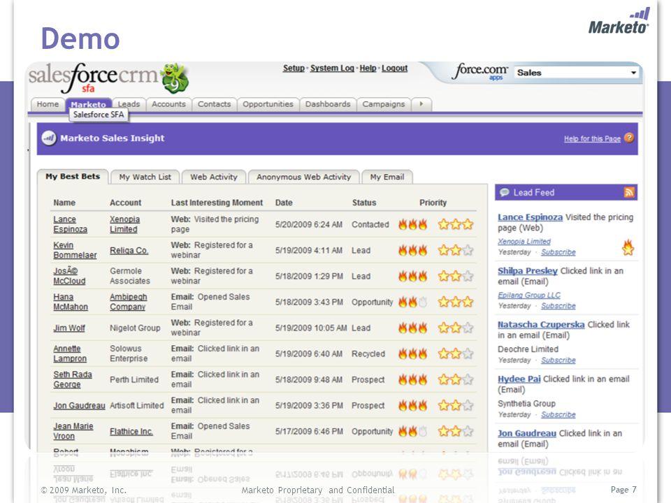Page 7 Demo © 2009 Marketo, Inc.Marketo Proprietary and Confidential