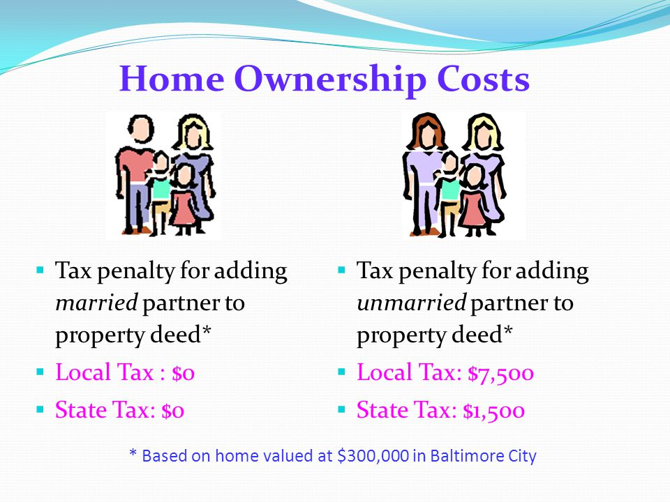 Home Ownership Costs  Tax penalty for adding married partner to property deed*  Local Tax : $0  State Tax: $0  Tax penalty for adding unmarried partner to property deed*  Local Tax: $7,500  State Tax: $1,500 * Based on home valued at $300,000 in Baltimore City