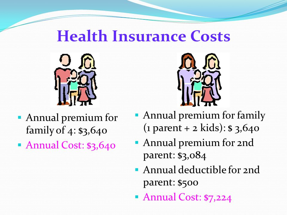Health Insurance Costs  Annual premium for family of 4: $3,640  Annual Cost: $3,640  Annual premium for family (1 parent + 2 kids): $ 3,640  Annual premium for 2nd parent: $3,084  Annual deductible for 2nd parent: $500  Annual Cost: $7,224
