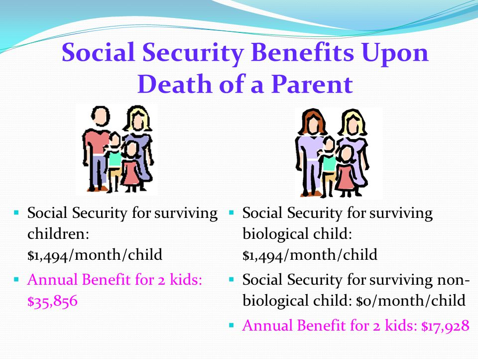Social Security Benefits Upon Death of a Parent  Social Security for surviving children: $1,494/month/child  Annual Benefit for 2 kids: $35,856  Social Security for surviving biological child: $1,494/month/child  Social Security for surviving non- biological child: $0/month/child  Annual Benefit for 2 kids: $17,928