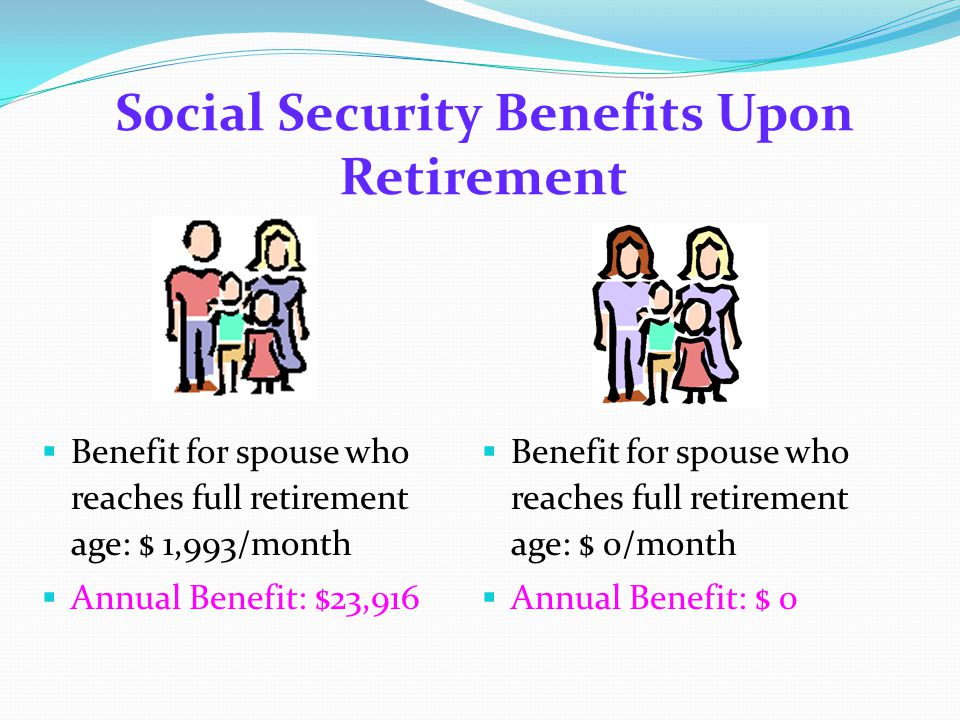 Social Security Benefits Upon Retirement  Benefit for spouse who reaches full retirement age: $ 1,993/month  Annual Benefit: $23,916  Benefit for spouse who reaches full retirement age: $ 0/month  Annual Benefit: $ 0