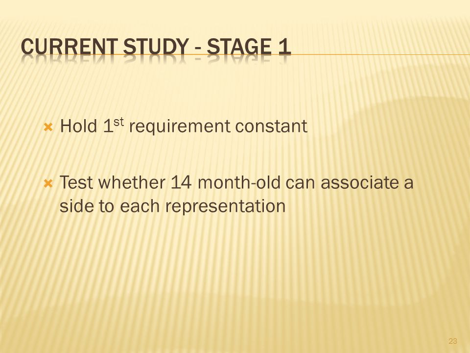  Hold 1 st requirement constant  Test whether 14 month-old can associate a side to each representation 23