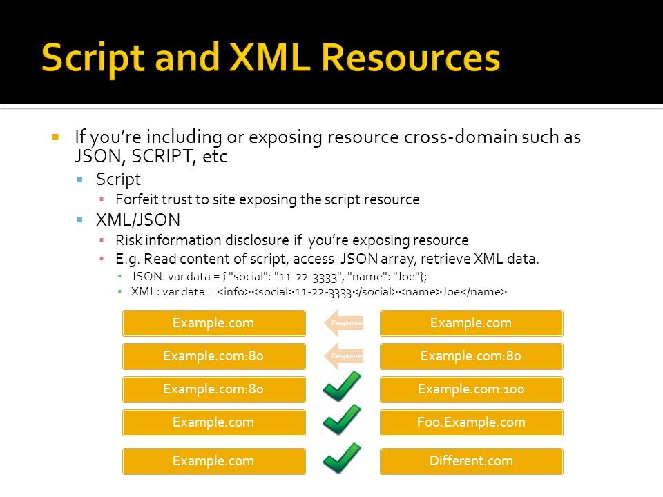  If you're including or exposing resource cross-domain such as JSON, SCRIPT, etc  Script ▪ Forfeit trust to site exposing the script resource  XML/JSON ▪ Risk information disclosure if you're exposing resource ▪ E.g.