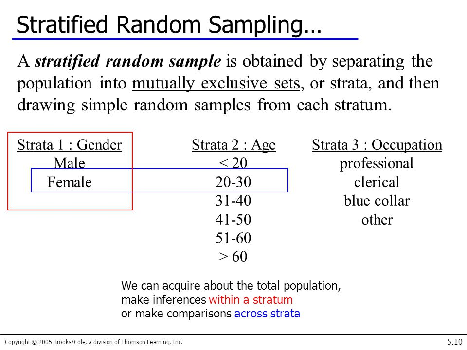 Copyright © 2005 Brooks/Cole, a division of Thomson Learning, Inc. 5.10 Stratified Random Sampling… A stratified random sample is obtained by separati