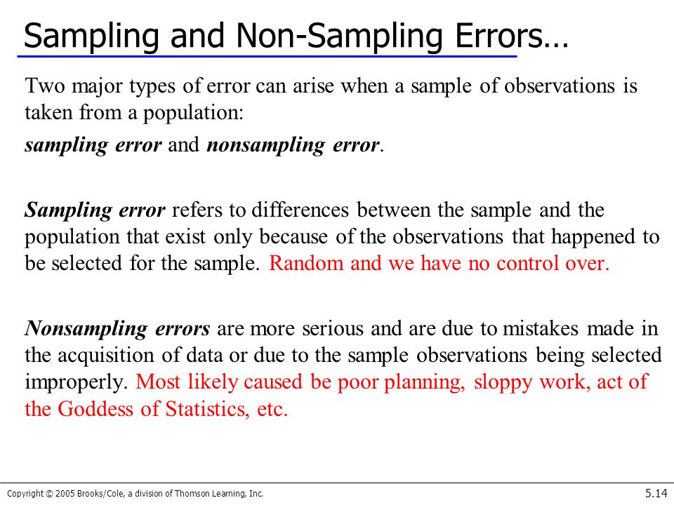Copyright © 2005 Brooks/Cole, a division of Thomson Learning, Inc. 5.14 Sampling and Non-Sampling Errors… Two major types of error can arise when a sa