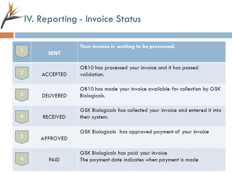 IV. Reporting - Invoice Status Etapes du processus SENT Your invoice is waiting to be processed. ACCEPTED OB10 has processed your invoice and it has p