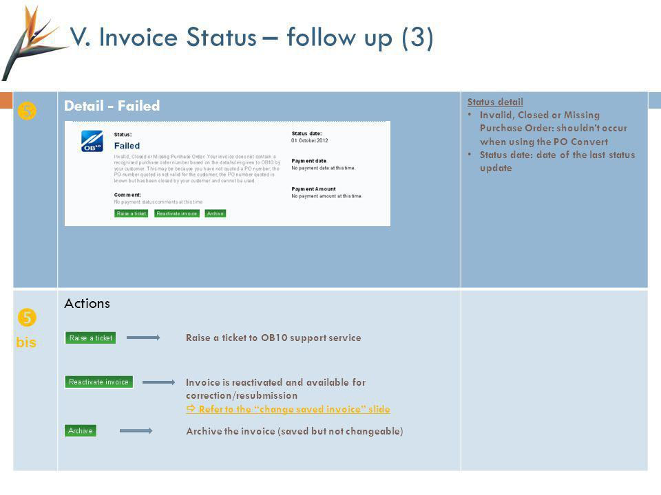 V. Invoice Status – follow up (3) Detail - Failed Status detail Invalid, Closed or Missing Purchase Order: shouldn't occur when using the PO Convert S
