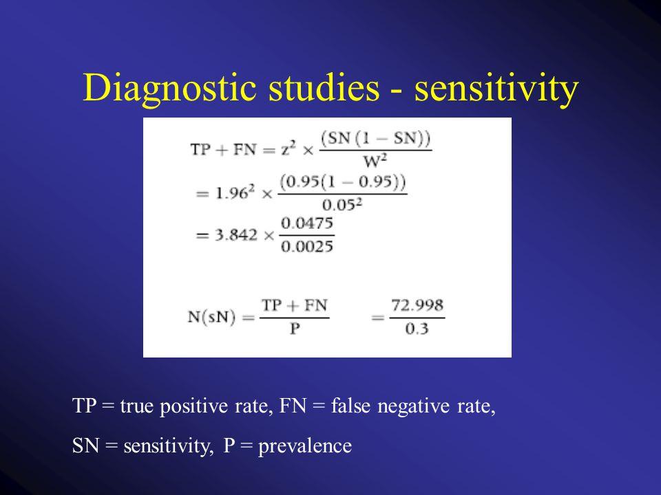 Diagnostic studies - sensitivity TP = true positive rate, FN = false negative rate, SN = sensitivity, P = prevalence