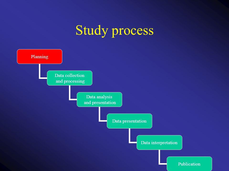 Study process Planning Data collection and processing Data analysis and presentation Data presentation Data interpretation Publication