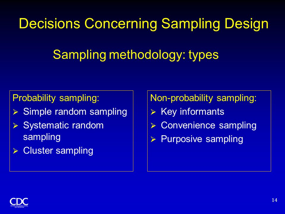 14 Decisions Concerning Sampling Design Probability sampling:  Simple random sampling  Systematic random sampling  Cluster sampling Non-probability
