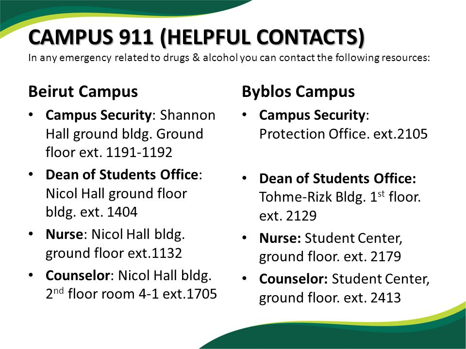 CAMPUS 911 (HELPFUL CONTACTS) CAMPUS 911 (HELPFUL CONTACTS) In any emergency related to drugs & alcohol you can contact the following resources: Beirut Campus Campus Security: Shannon Hall ground bldg.
