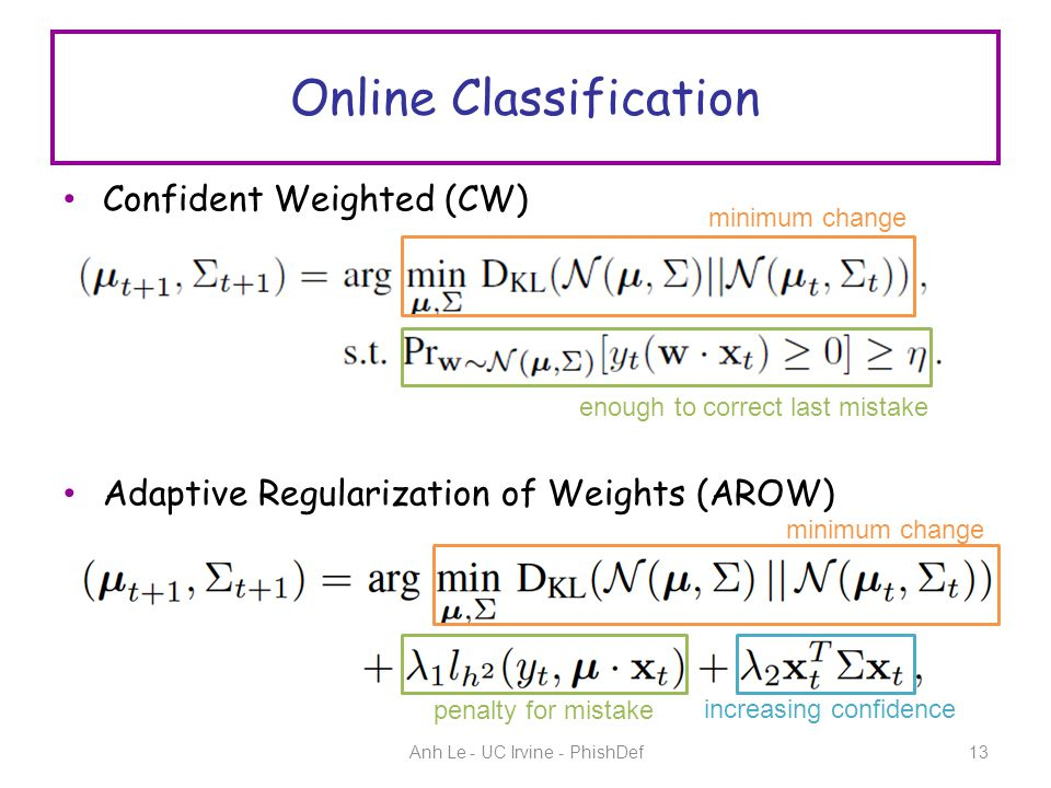 Online Classification Anh Le - UC Irvine - PhishDef13 Confident Weighted (CW) Adaptive Regularization of Weights (AROW) minimum change enough to correct last mistake minimum change penalty for mistake increasing confidence