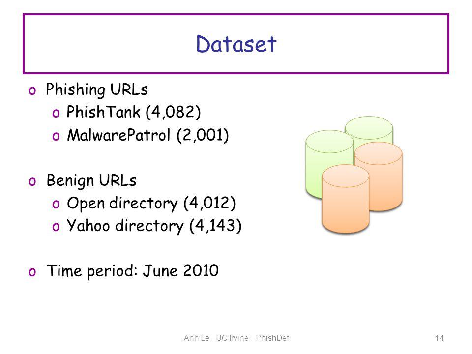 oPhishing URLs oPhishTank (4,082) oMalwarePatrol (2,001) oBenign URLs oOpen directory (4,012) oYahoo directory (4,143) oTime period: June 2010 Dataset Anh Le - UC Irvine - PhishDef14
