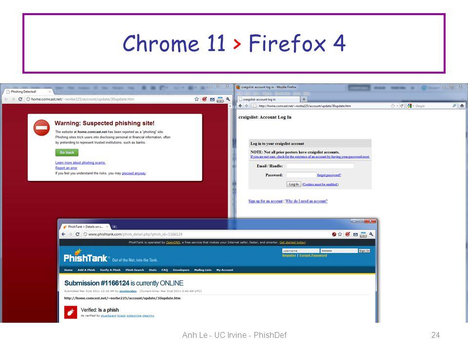 Chrome 11 > Firefox 4 24Anh Le - UC Irvine - PhishDef
