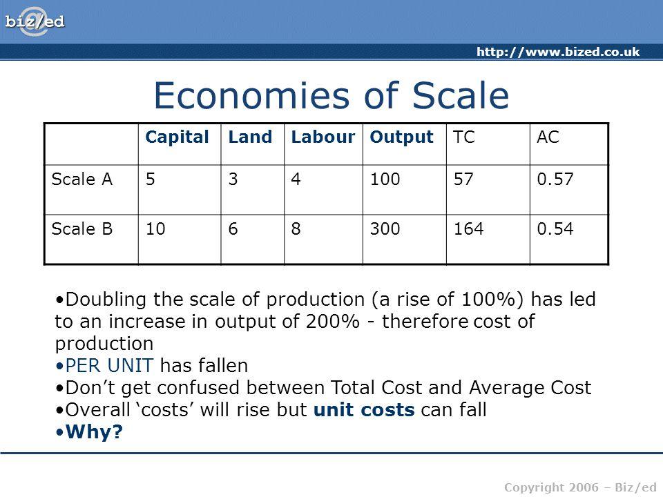 http://www.bized.co.uk Copyright 2006 – Biz/ed Economies of Scale Unit Cost Output Scale A Scale B LRAC MES 82p 54p