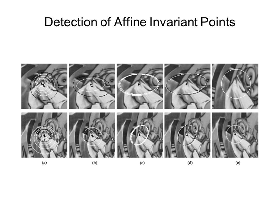 Detection of Affine Invariant Points