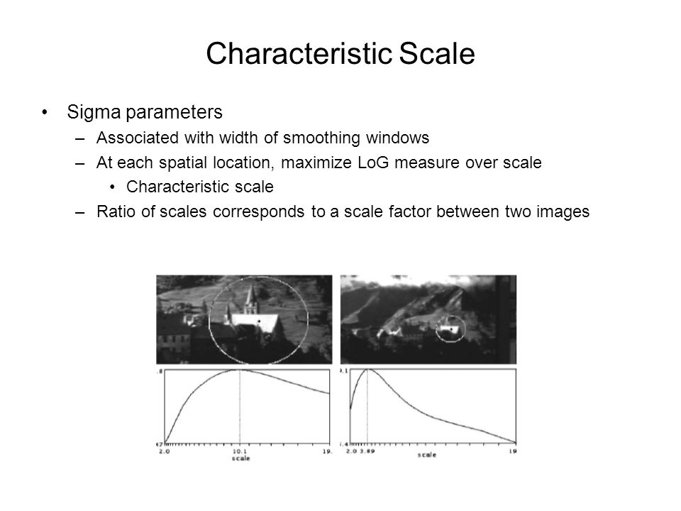 Characteristic Scale Sigma parameters –Associated with width of smoothing windows –At each spatial location, maximize LoG measure over scale Characteristic scale –Ratio of scales corresponds to a scale factor between two images