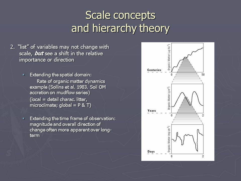 """Scale concepts and hierarchy theory 2. """"list"""" of variables may not change with scale, but see a shift in the relative importance or direction  Extend"""