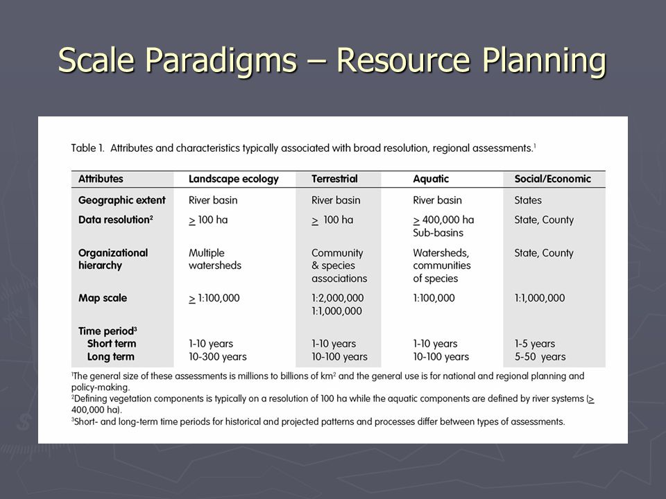 Scale Paradigms – Resource Planning