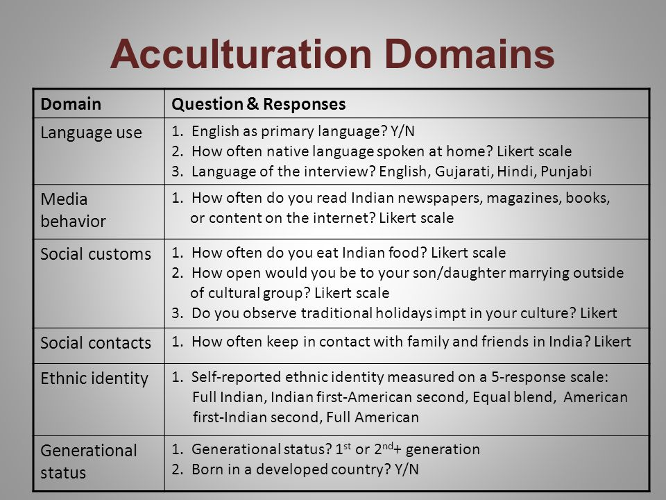 Acculturation Domains DomainQuestion & Responses Language use 1.