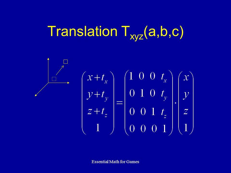 Essential Math for Games Translation T xyz (a,b,c)