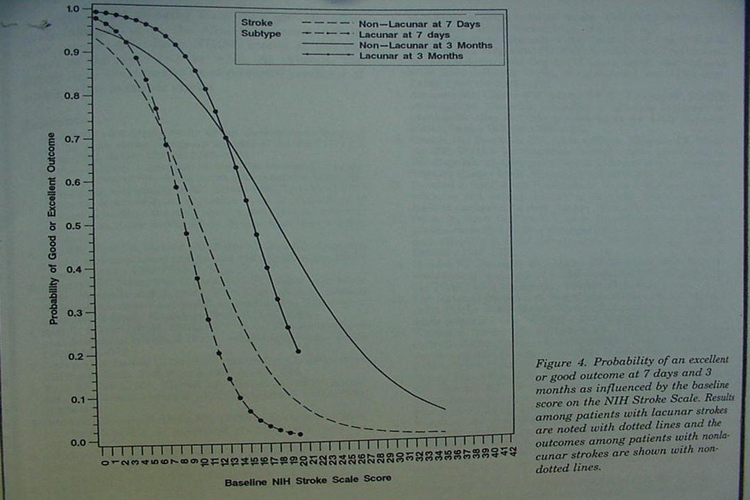 Edward Sloan, MD, MPH NIHSS Crude Estimate CN (visual):8 Unilateral motor:8 LOC: 8 Language:8 Mild 2, Moderate 4, Severe, 8 Incorporates other element